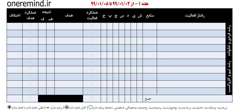 چک لیست و جدول برنامه ریزی روزانه