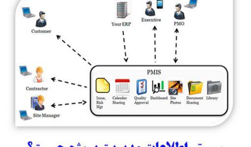 سیستم اطلاعات مدیریت پروژه چیست؟