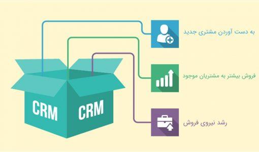 چرا شرکت ها برای رشد به نرم افزار crm نیاز دارند؟